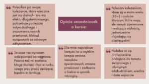 Diet Coach Agata Jasińska Szczęście od kuchni Kurs Intuicyjnego Odchudzania