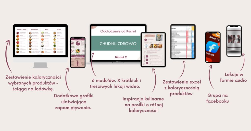 Diet Coach Agata Jasińska Szczęście od kuchni Kurs Odchudzanie od Kuchni